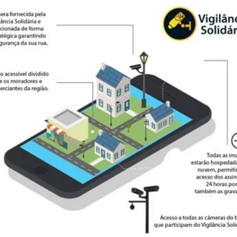 Comprar o produto de Monitoramento Colaborativo - Vizinhança Solidária em Casa, Móveis e Decoração em Foz do Iguaçu, PR por Solutudo