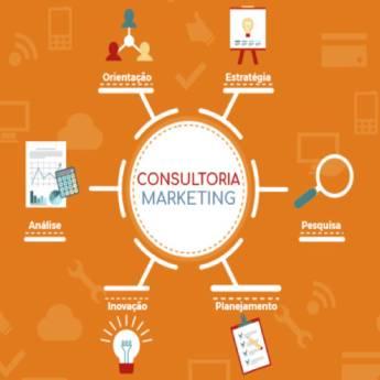 Comprar produto Consultoria de Marketing  em Marketing Online pela empresa Bruno Braga Consultoria de Marketing em Lençóis Paulista, SP