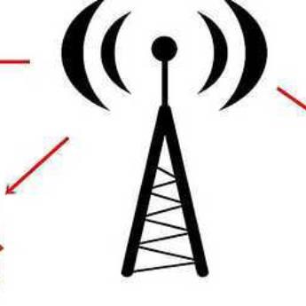 Comprar produto Via Rádio em Provedores de Internet pela empresa Connect10 em Botucatu, SP