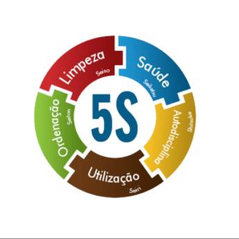 Comprar o produto de Treinamento para Melhoria Contínua através da Metodologia 5S (5 Sensos) - Presencial ou online em Treinamentos e Palestras em Jundiaí, SP por Solutudo